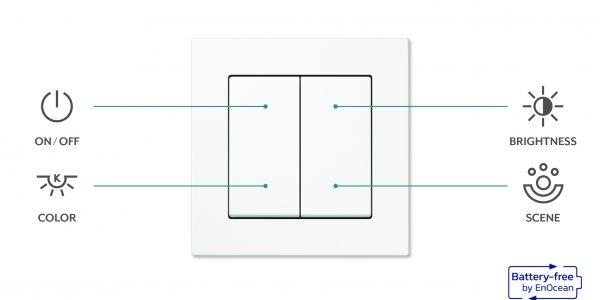 2 Emisores murales con Bluetooth LE y para Philips Hue